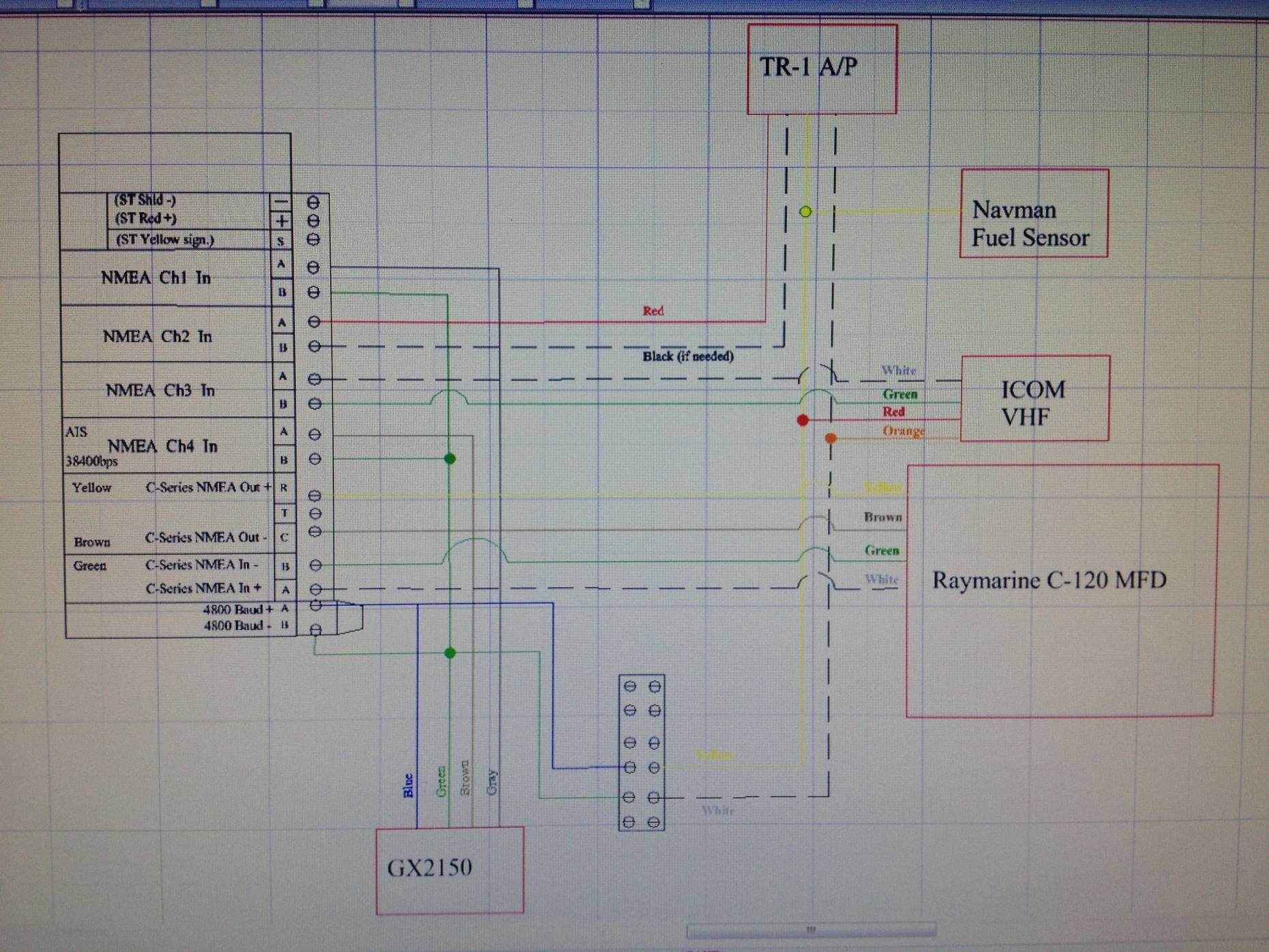 Ais On Your Plotter Bloodydecks Nmea Wiring Diagram Multiplexer