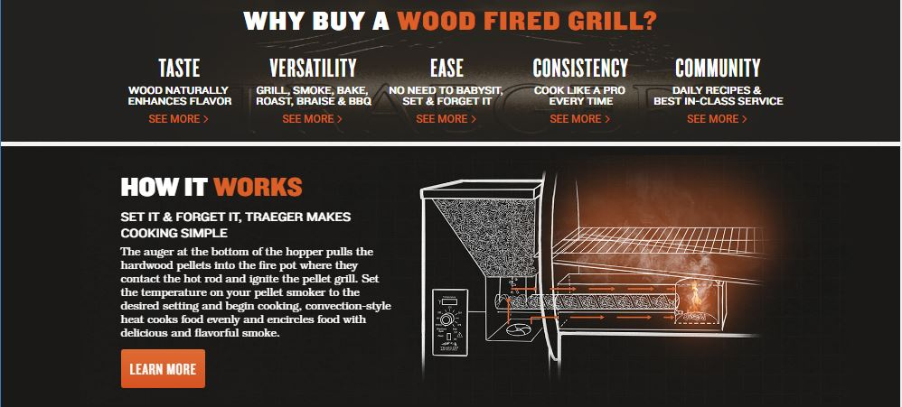 Traeger Grills- Hosting YTSO BBQ & Giving Away TWO Grills